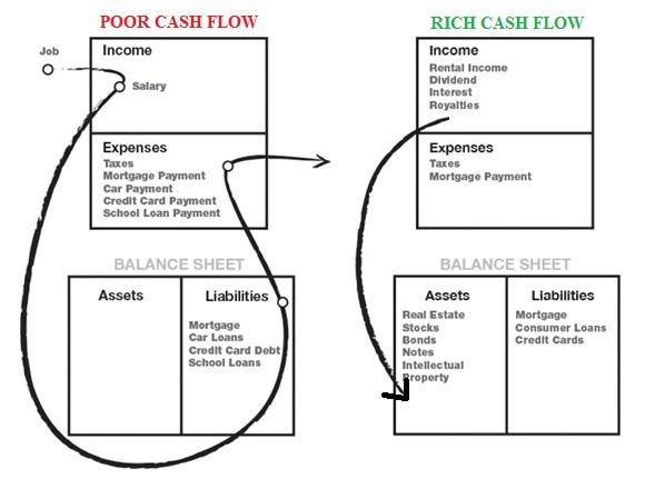 how to make cash flow diagram akba greenw co